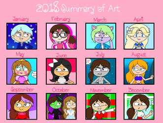 2018 Summary by arrienne408