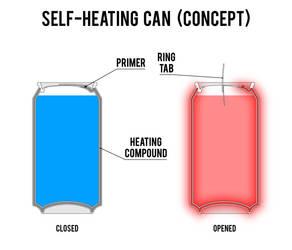 Self-heating Can (concept) by Niedziak