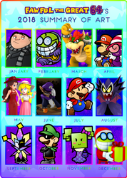 Art Summary 2018 by Fawfulthegreat64
