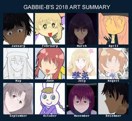 Art Summary 2018 by gabbie-b