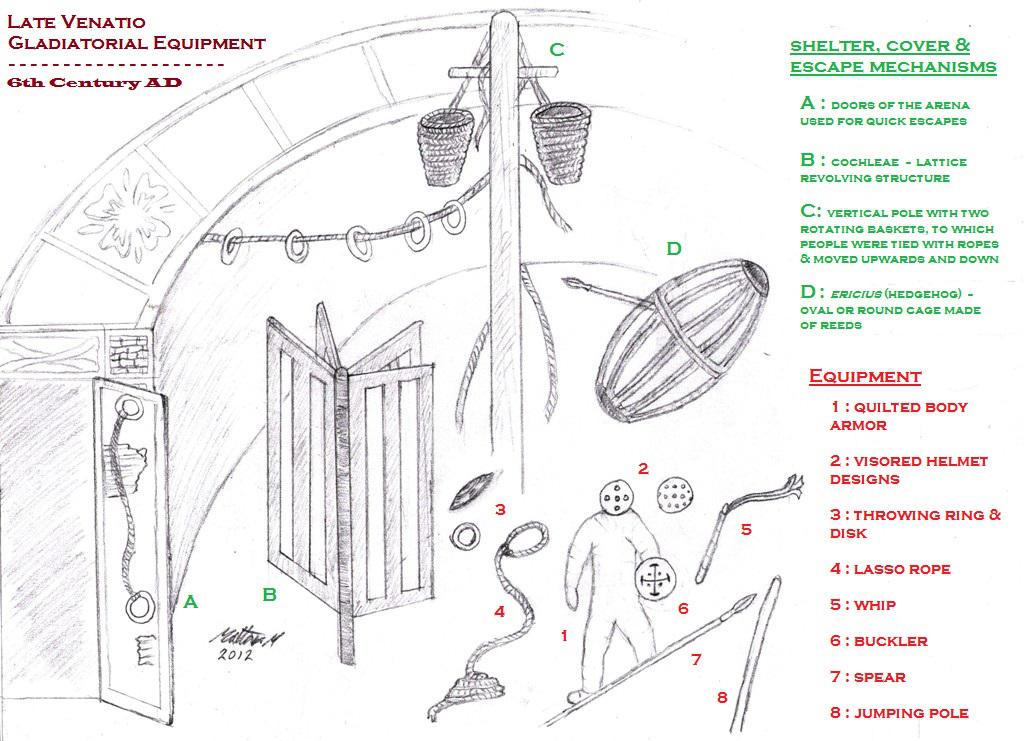 Late Venatio Gladiatorial Equipment - 6th century by matmohair1