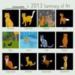 2013SummaryofArt by seagaull