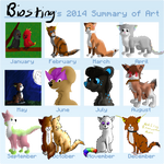 2014 Summary Of Art by seagaull