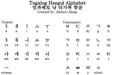 Hangul fonts ttf