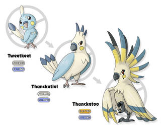 Fakemon: Tweetkeet, Thunckatiel and Thunckatoo by Gkenzo