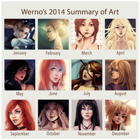 Summary of Art 2014 by Wernope