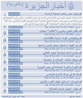 iNews Al Jazeera Layout by Fnayou