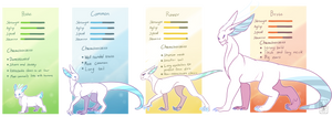 Gnarrling subspecies guide by Kattinx