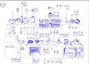 How Learn Chinese 001 by watashinokurotsubasa