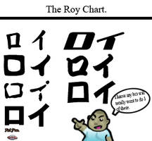 The Roy Chart. by twinkid