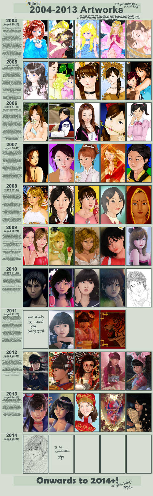 2004-2014 TEN YEARS of improvement meme by Rijio