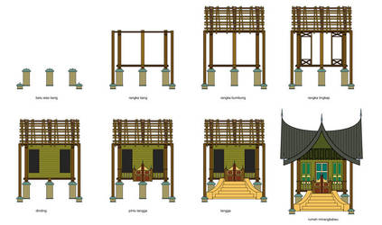 Part by part-Minangkabau house by rootless