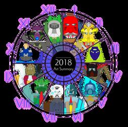 My 2018 Summary of Art by Artapon