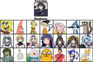 Mrs Orimura Class by Artapon