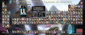 The Periodic Table of League of Legends by Lancetastic27