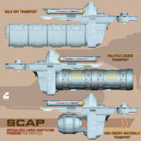 SCAP Pod Comparison by RobCaswell