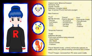 Team Rocket Profile by MikariStar