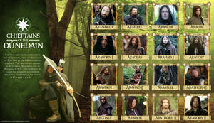 Chieftains of the Dunedain by enanoakd