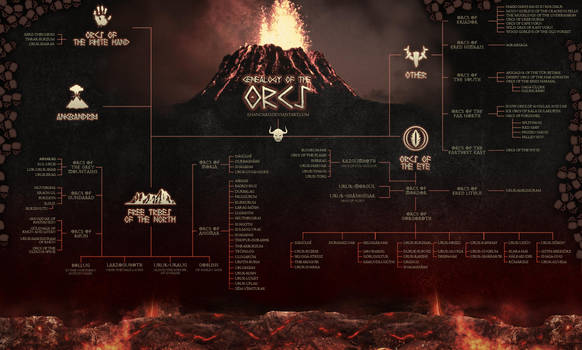 Genealogy of the Orcs of Middle-Earth by enanoakd