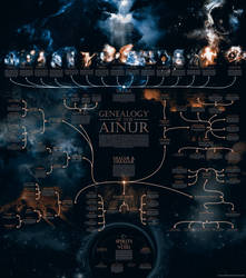 Genealogy of the Ainur by enanoakd