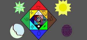 Elemental Chart 1 by EternalKitsune