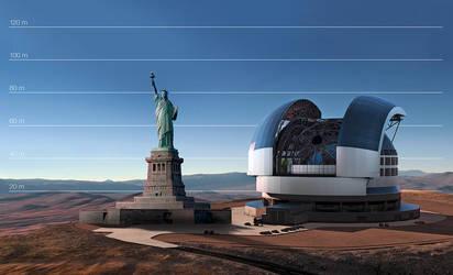 ELT Comparison - Statue of Liberty by DreamAboutStars