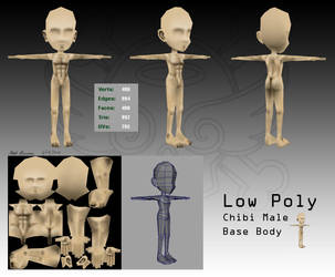 LowPoly Chibi Male Base Body by MakuTechInd