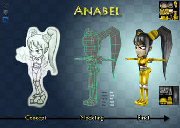 Anabel Progression by MakuTechInd