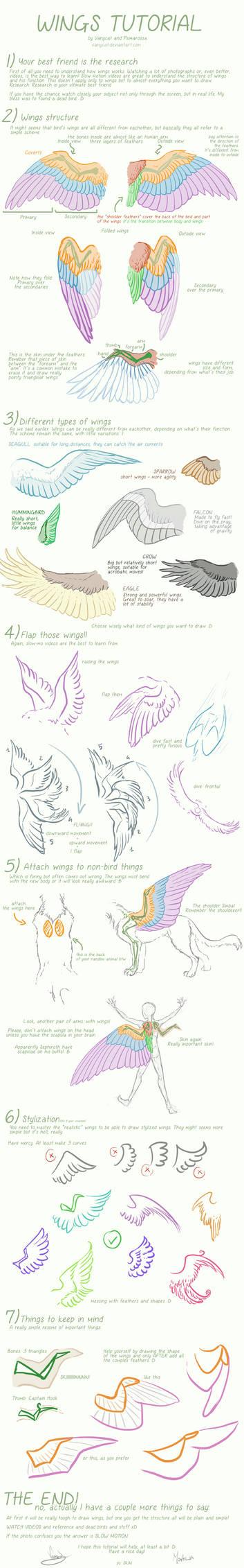 Wings Tutorial by Vanycat by VanyCat