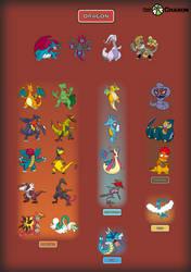 Dragon Pokemon by Saiph-Charon