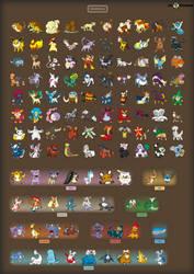 Mammal Pokemon by Saiph-Charon