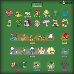 Plant Pokemon by Saiph-Charon