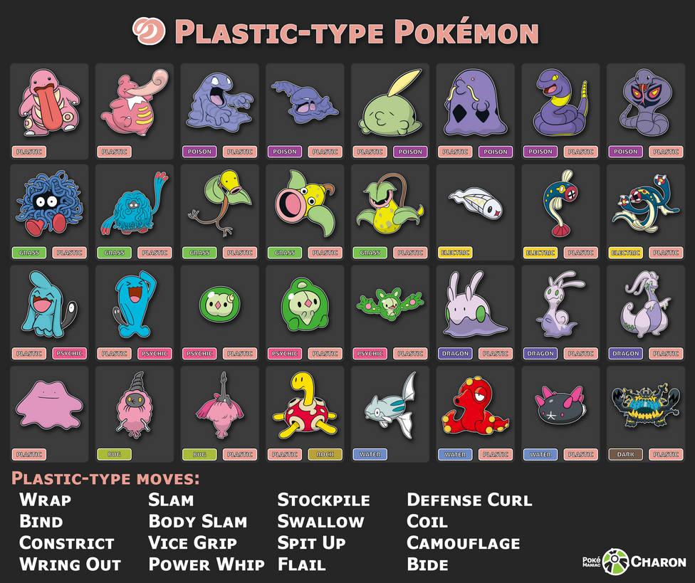 Plastic Type Pokemon by Saiph-Charon