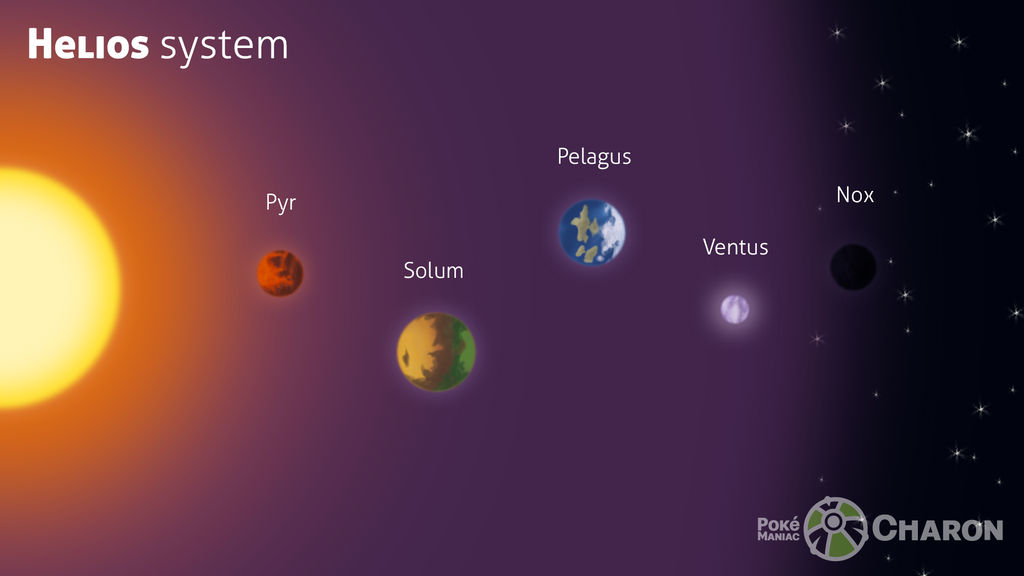 Helios system - overview by Saiph-Charon
