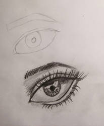 Eye practice by H-exe