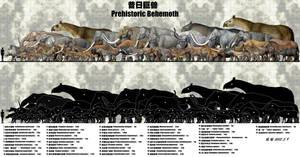 Prehistoric Behemoth by sinammonite