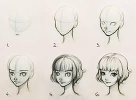 Drawing head - tutorial by ohayorinka