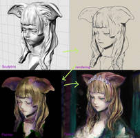 Making of QUEEN by DensenManiya