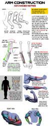 Arm Construction Notes. by NemoNova