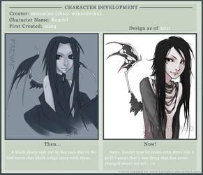 Character Development Meme by mero-ix