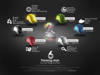 6 Thinking Hats by bluelioneye