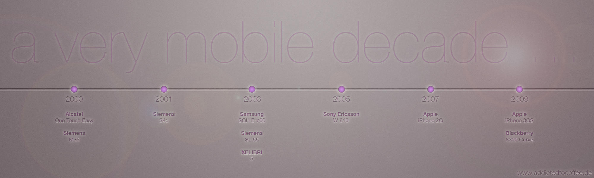 a very mobile decade by twinware