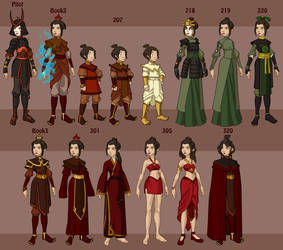Azula's Wardrobe by DressUp-Avatar