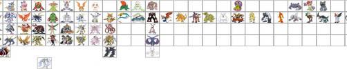 Digimon Adventure Series Digivolutions by ChipmunkRaccoonOz