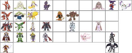 Digimon Tamers Series Digivolutions by ChipmunkRaccoonOz