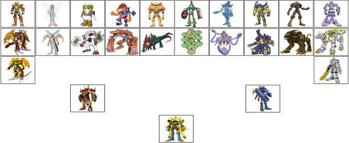 Digimon Frontier Series Digivolutions by ChipmunkRaccoonOz