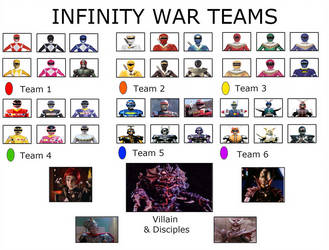My Infinity War Teams by ChipmunkRaccoonOz