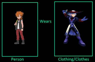 Cross Wears Riku Replica's Clothing by ChipmunkRaccoonOz