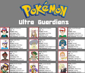 Pokemon Aura Ultra Guardians by ChipmunkRaccoonOz
