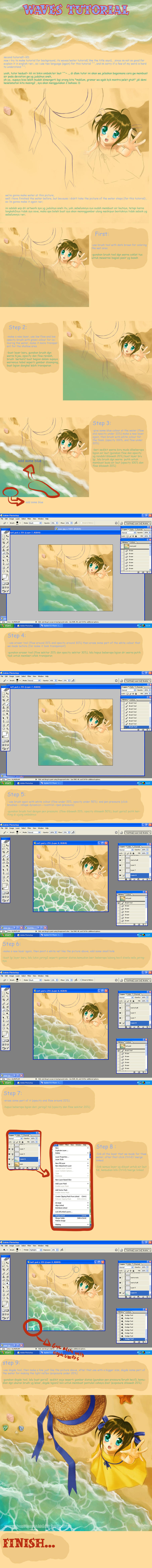 Tutorials Wips And Meme Blanks Favourites By Natanarihelliat On